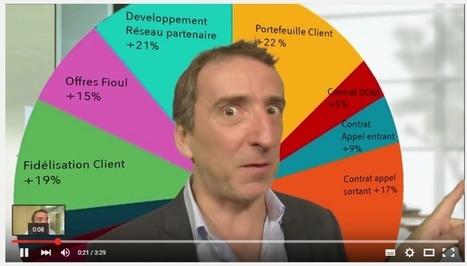 La web-TV de Christophe (en moins de 144 secondes)   Outils et pratiques innovantes de formation   Scoop.it