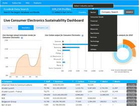 Ecodesk: il Linkedin della sostenibilità | Green and Social Media | Scoop.it