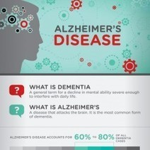 What is Alzheimer's Disease | Visual.ly | Alzheimer's Mashup | Scoop.it