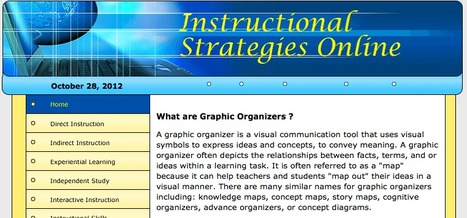 Instructional Strategies Online - Graphic Organizers | Teaching L2 Reading | Scoop.it