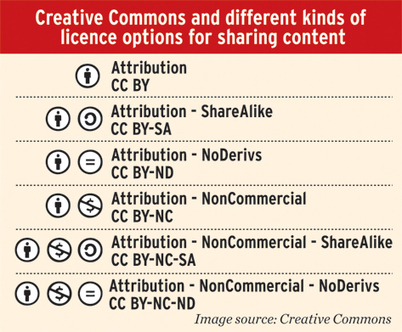 Creative Commons: thinking beyond copyright | NET303 | Scoop.it