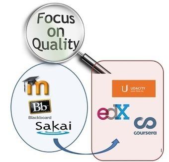 Redes Abiertas: La calidad: De los LMS a los MOOC... y a la enseñanza abierta en línea | Aprendizaje y redes abiertas. | Scoop.it