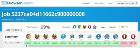 Microsoft lance BrowserSwarm pour aider les développeurs Web à tester leurs frameworks JS | Node.js | Scoop.it