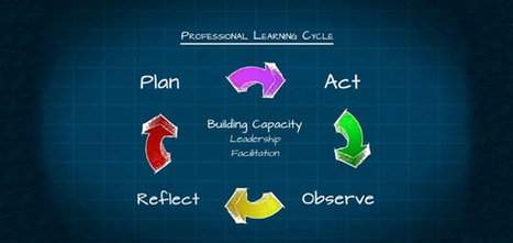 Learn more about a Professional Learning Cycle via EduGains | immersive media | Scoop.it