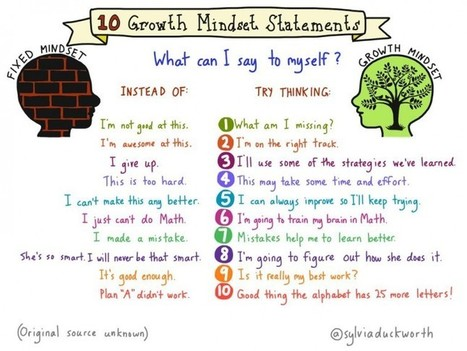 Teaching Growth Mindset | DEEPER Instruction, DEEPER understanding, DEEPER knowledge | Scoop.it