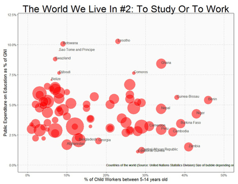 The World We Live In #2: To Study Or To Work   Total journalism xornalismo total   Scoop.it