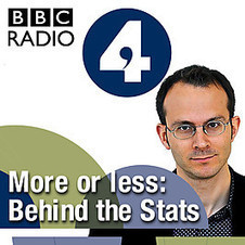 BBC Podcast: Behind the Stats - the Piketty Affair | Non-Equilibrium Social Science | Scoop.it