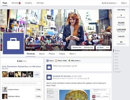 Il est plus rentable de créer des conversations chez vous que sur Facebook - MediasSociaux.fr | Management et promotion | Scoop.it