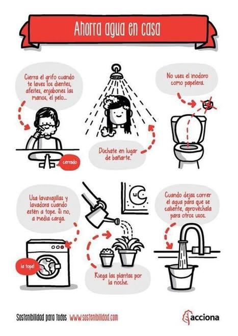 Ahorra agua en casa #infografia #medioambiente | Español para los más pequeños | Scoop.it
