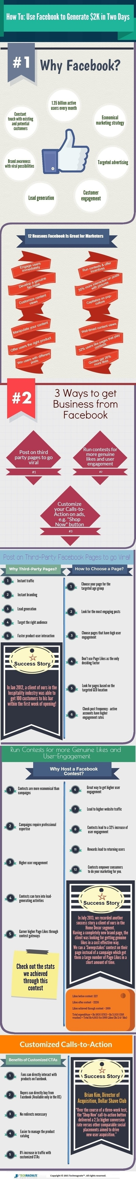 How to Generate $2K from Facebook in Two Days | Local SEO Tips | Scoop.it