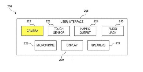 Apple Watch patents hint at new hardware buttons, camera incoming   smartphonesupdates   Scoop.it