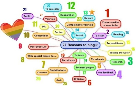27 Reasons to Blog ~ Educational Technology and Mobile Learning | Social media and education | Scoop.it