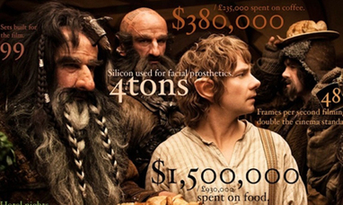 The Hobbit And Its Lasting Influence | 'The Hobbit' Film | Scoop.it