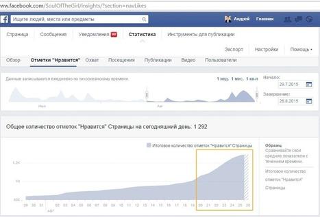 10 сервисов для продуктивной работы со Страницами Facebook | World of #SEO, #SMM, #ContentMarketing, #DigitalMarketing | Scoop.it