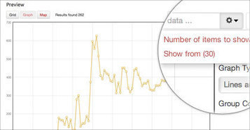 Jamaica Open Data Portal | Data for Development | Scoop.it