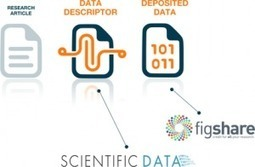 Repository Highlight: figshare and the crucial service of generalist repositories   Digital tools for researchers   Scoop.it