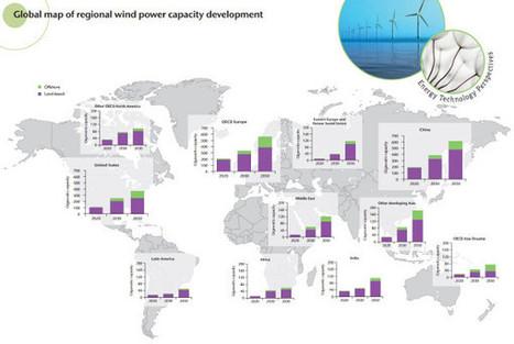 Eolico, IEA rivede le stime: nel 2050 coprirà il 18% della domanda elettrica | Offset your carbon footprint | Scoop.it