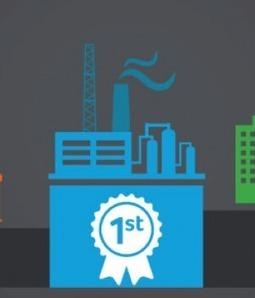 Reprise : Baromètre sur le climat des affaires dans les PME selon Serge Masliah | TPE - PME & Startup | Scoop.it