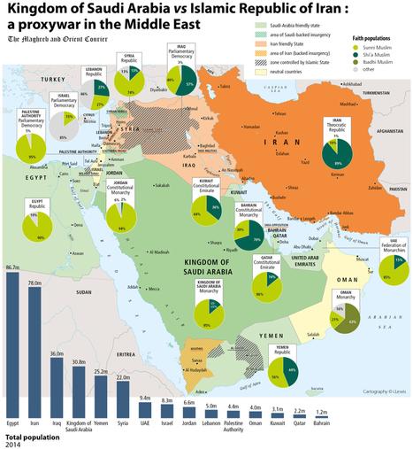 This Map Explains the Saudi-Iran Proxy War | Upsetment | Scoop.it