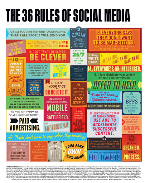 5 must-see social media infographics | Social media platforms | Scoop.it