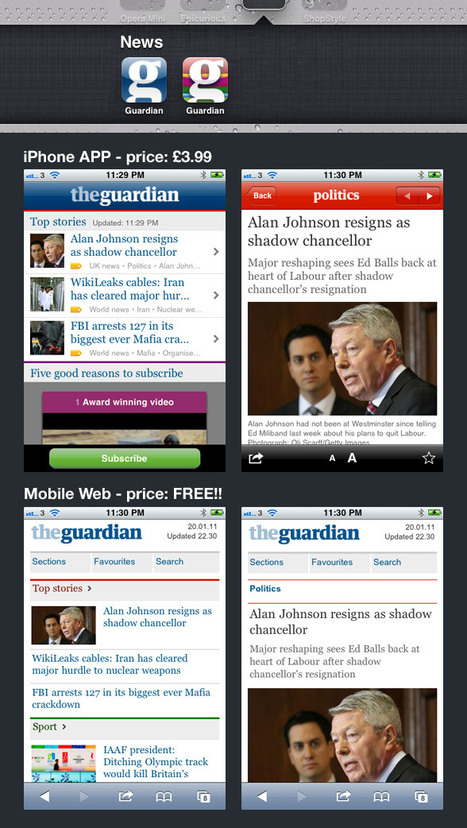 Why The Guardian Pricing Model Is Wrong (by @baekdal) #publishing | Brand & Content Curation | Scoop.it
