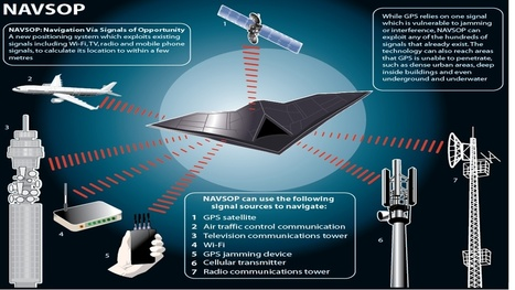 BAE Systems nav system to rival GPS? | Air Traffic Management | Air ... | Land Surveyors | Scoop.it