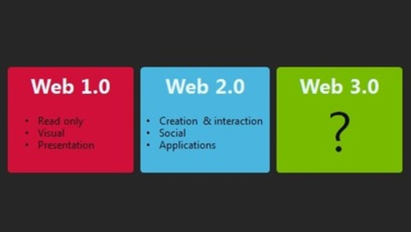 Tech Expert Prediction: A Web 3.0 Boom by 2014 | Social Media Today | Beyond Web and Marketing 3.0 | Scoop.it