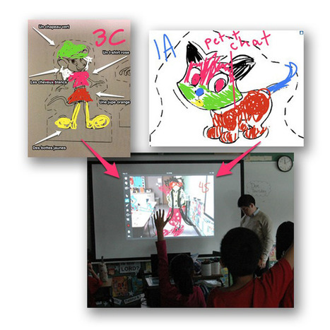 Skitch as a Teaching Tool | BYOD iPads | Scoop.it