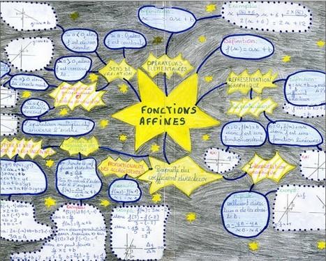 Cartes mentales et mathématiques au lycée   Classemapping   Scoop.it   reVEILLE doc - NETeCLAIR   Scoop.it