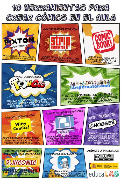 10 herramientas para crear cómics en el aula | EduTIC | Scoop.it