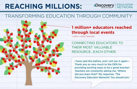Flip Your Classroom with Discovery Education – DEN Blog Network | Being Online | Scoop.it