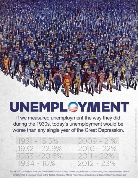 Is today's unemployment worse than the Great Depression? - Skeptics | Stock Market Crash of 1929 | Scoop.it