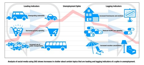 """Can a country's online """"mood"""" predict unemployment spikes? 