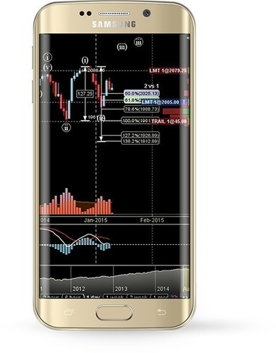 Compound Trader   Best trading strategy with 100% winning result   Scoop.it