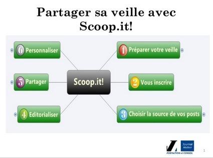 Partager sa veille avec Scoop.it! | Journal Atelier | test anglais | Scoop.it