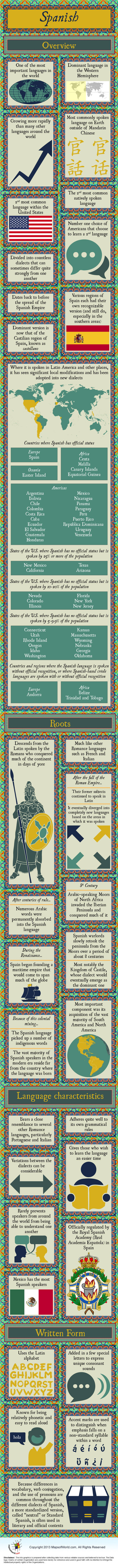 Spanish Language – Facts & Infographic | Languages of the World | Spanish Teaching Resources | Scoop.it
