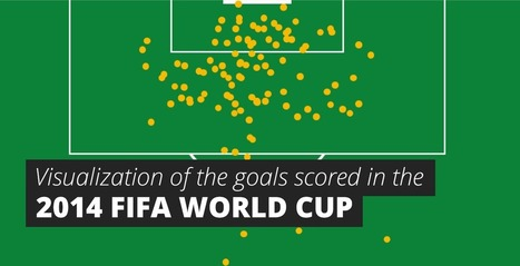 Visualization of the goals in the 2014 FIFA World Cup | Strategy | Scoop.it