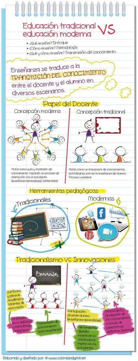 Educación Tradicional vs Educación Moderna - Visión General | Infografía | Era Digital - um olhar ciberantropológico | Scoop.it