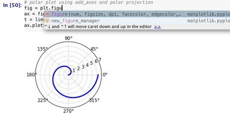 Python IDE & Django IDE for Web developers : JetBrains PyCharm | Developers : tools, tips and news | Scoop.it