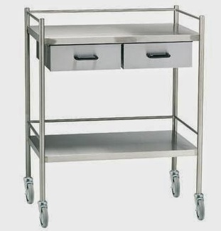 Desirable Features of a Stainless Steel Medical Instrument Trolley   Advance Trolleys   Scoop.it