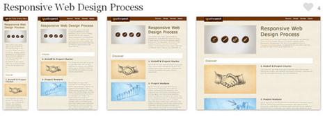 WebDesigner Weisheit: ich weiß, dass ich nichts weiß | responsive design | Scoop.it