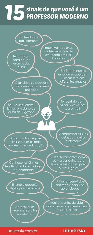 Infográfico: 15 sinais de que você é um professor moderno | Linguagem Virtual | Scoop.it