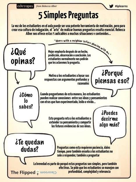 Aprendizaje: 5 simples preguntas│@santiagoraul   Contenidos educativos digitales   Scoop.it