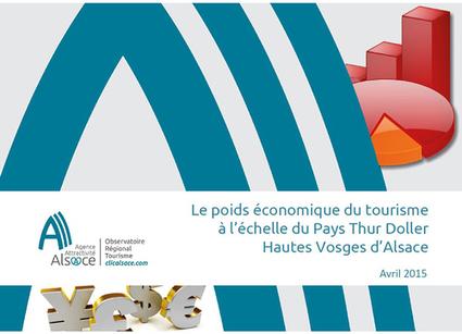 Le poids économique du tourisme à l'échelle du pays Thur Doller | Le site www.clicalsace.com | Scoop.it
