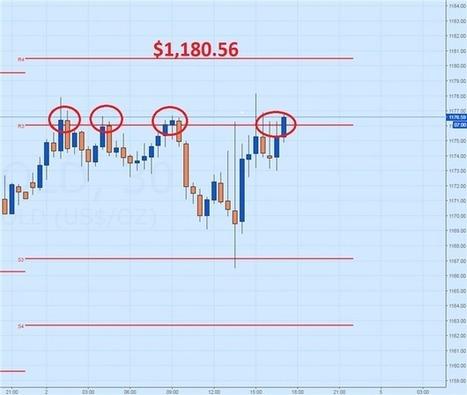 Gold Prices Rise as US Dollar Stumbles on NFP Data | La revue de presse CDT | Scoop.it