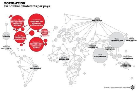 Internet, le réseau des plus forts - Libération | Ressources pédago | Scoop.it