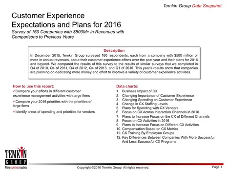 Data Snapshot: CX Expectations and Plans for 2016 | Customer Experience, Satisfaction et Fidélité client | Scoop.it