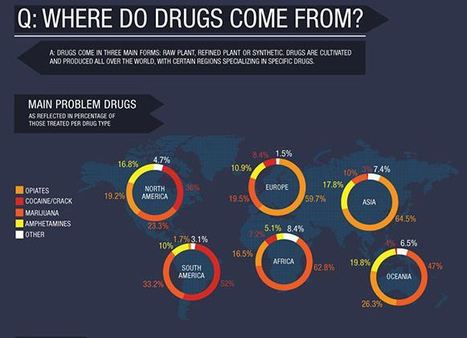 Where do Drugs Come From Poster | Drug Addiction | Scoop.it