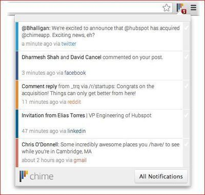 Get notifications from across the web with Chime | Marketing Planning and Strategy | Scoop.it
