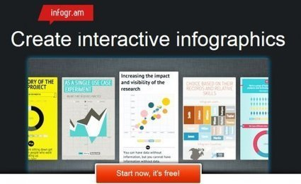 5 сайтов для создания потрясающей инфографики | Сетевые сервисы и инструменты | Scoop.it